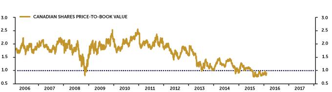 Gold-price-index-standalone-web